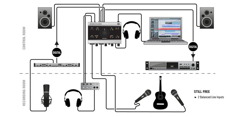 5 Pin Din Plug Wiring Diagram in addition Xlr To 1 4 Stereo Wiring Diagram further Xlr Plug Wiring Diagram furthermore Pro Reverb additionally Rca Audio Jack Wiring Diagram. on phono plug wiring